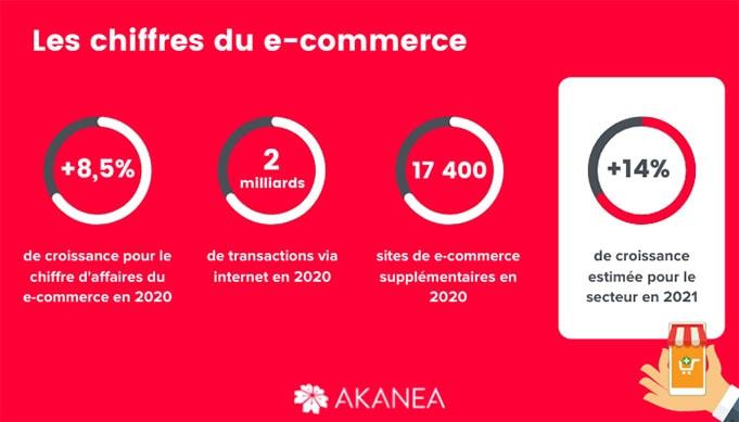 E-Commerce H7